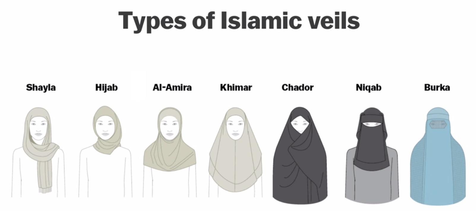 Types-of-Islamic-veils